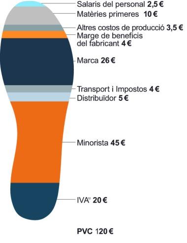 Shoe-chart-sole_CAT