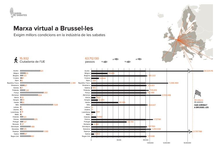 The-virtual-march-to-Brussels-CAT